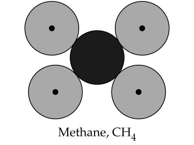 Dalton's Atomic Model of Methane