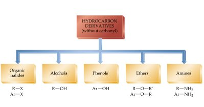 Hydrocarbon Derivatives without Carbonyl Carbon